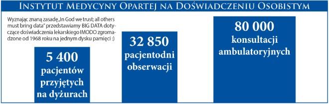 IMODOslupki660